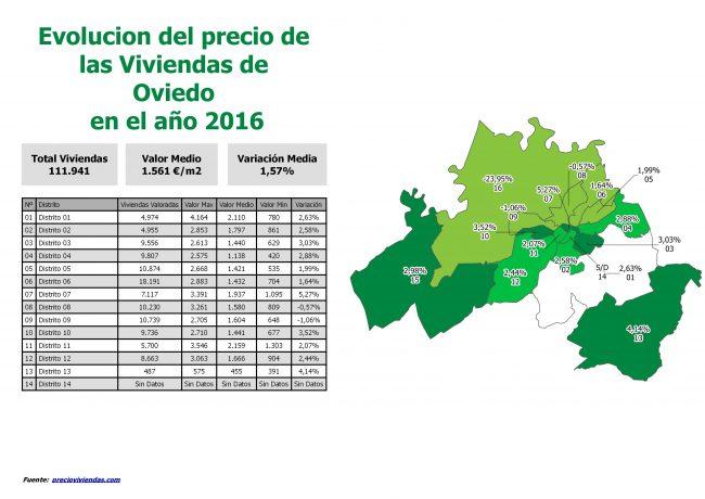 Oviedo10201633044