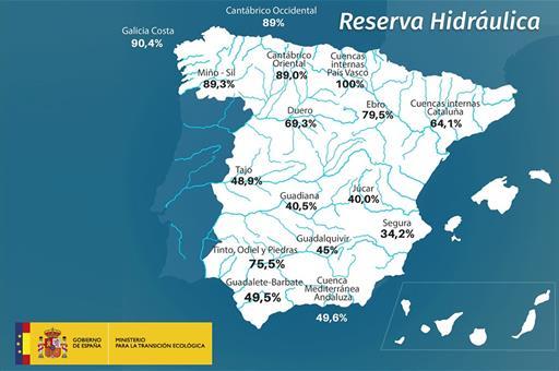 020120-reserva_hidraulica